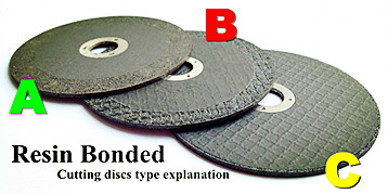 cutting disc type explanation